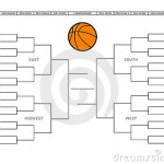 NCAAカレッジバスケットボール予想ランキングー2016-17シーズンー