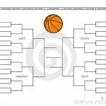 NCAAカレッジバスケットボール予想ー2015-16シーズンー