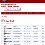 八村塁選手が2018年NBAドラフトで一巡目8位指名??!!